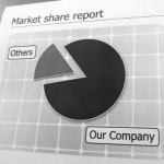 854196_market_share_report_a_pie_chart